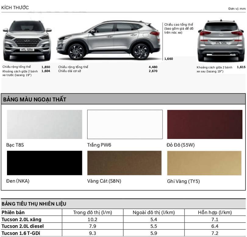 Thông sô kỹ thuật Hyundai Tuccson mới