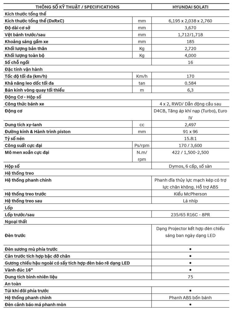Thông số kỹ thuật Hyundai Solati