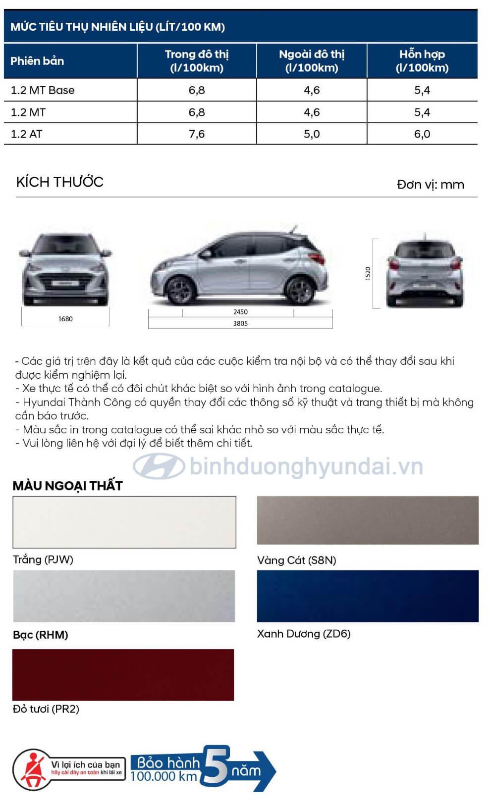 Thông số kỹ thuật xe hyundai grand i10 hatchback all new